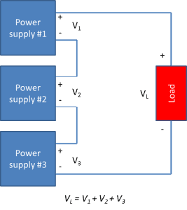 Power supply series operation V2