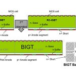 Bi-mode Insulated Gate Transistor Concept