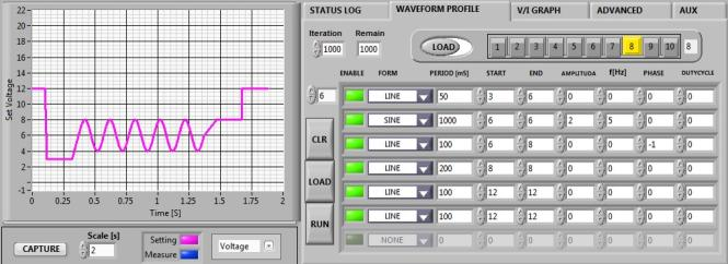 Figure 4 Waveform profile generator