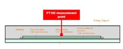 PT100 Measurement Point for EBG resistors