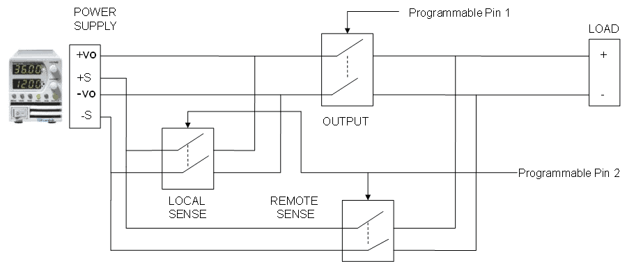 Z+ relay circuit example 1
